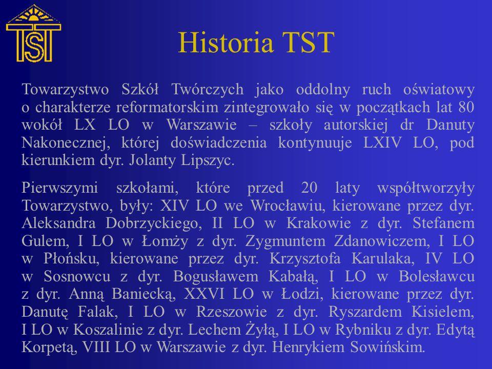 Historia TST