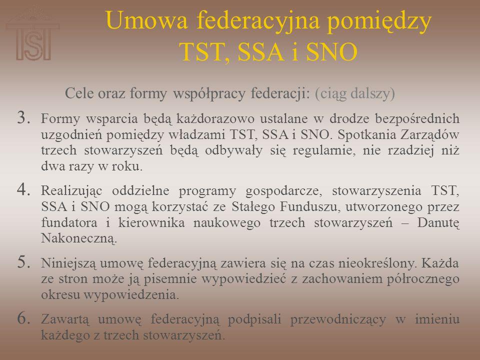 Umowa federacyjna pomiędzy TST, SSA i SNO