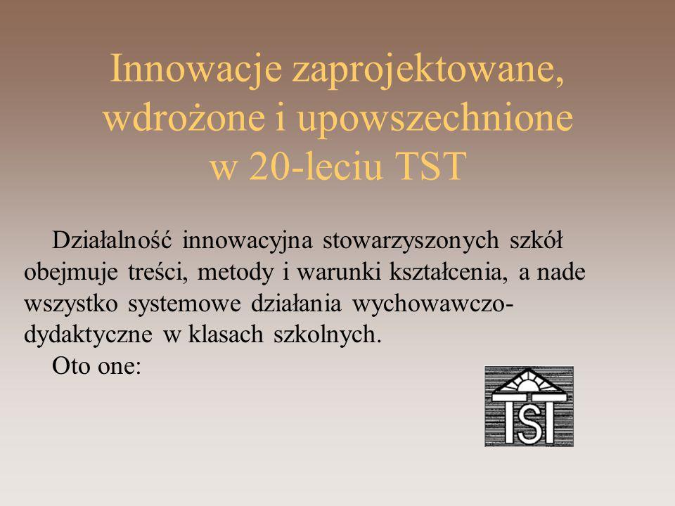 Innowacje zaprojektowane, wdrożone i upowszechnione w 20-leciu TST
