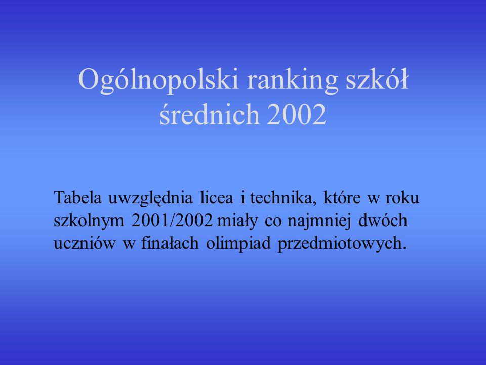 Ogólnopolski ranking szkół średnich 2002