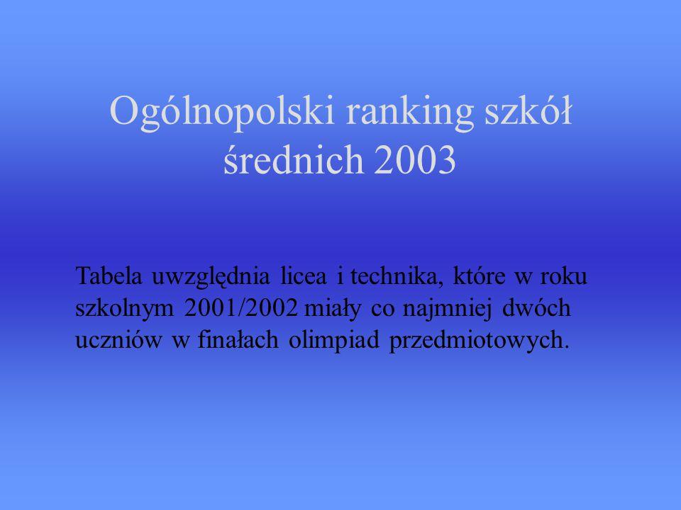 Ogólnopolski ranking szkół średnich 2003