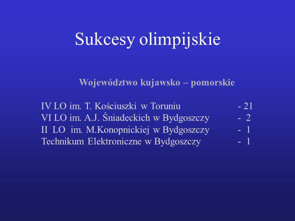 Województwo kujawsko – pomorskie