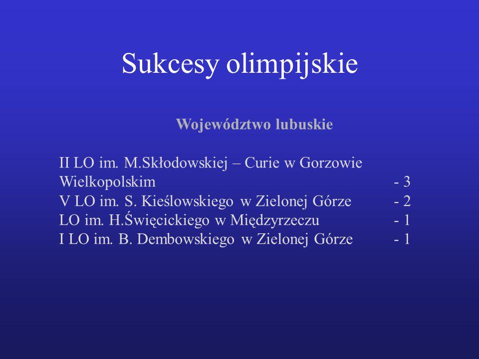 Sukcesy olimpijskie Województwo lubuskie