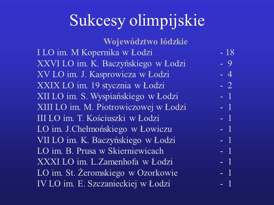 Sukcesy olimpijskie Województwo łódzkie