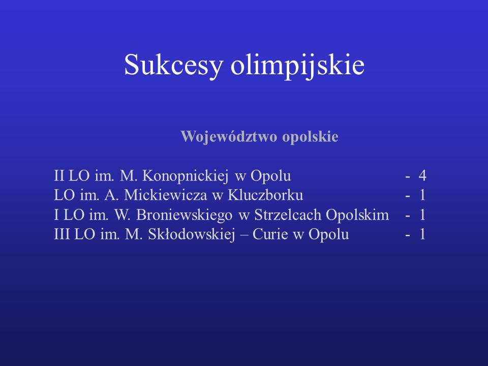 Sukcesy olimpijskie Województwo opolskie