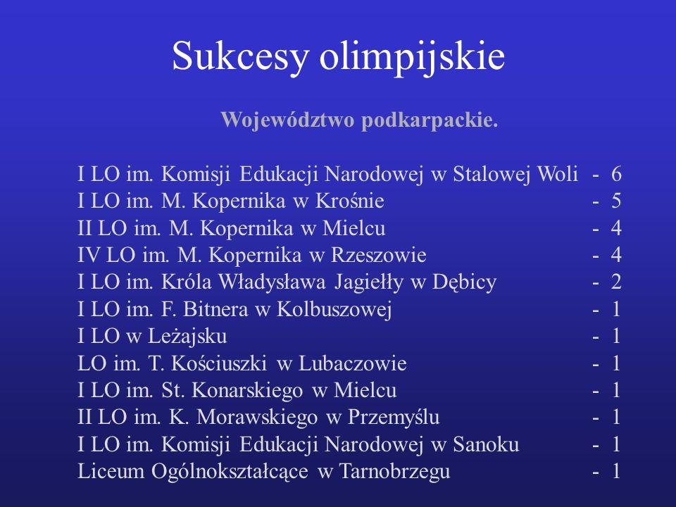 Województwo podkarpackie.