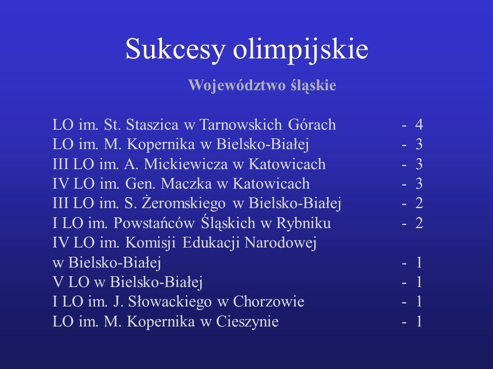 Sukcesy olimpijskie Województwo śląskie