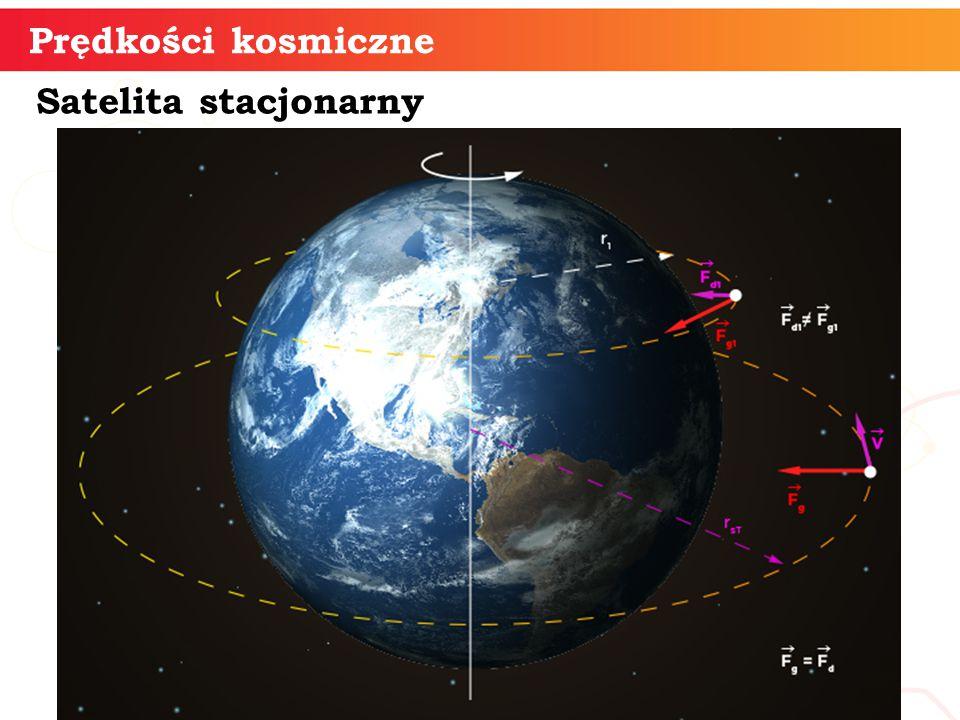 Prędkości kosmiczne Satelita stacjonarny