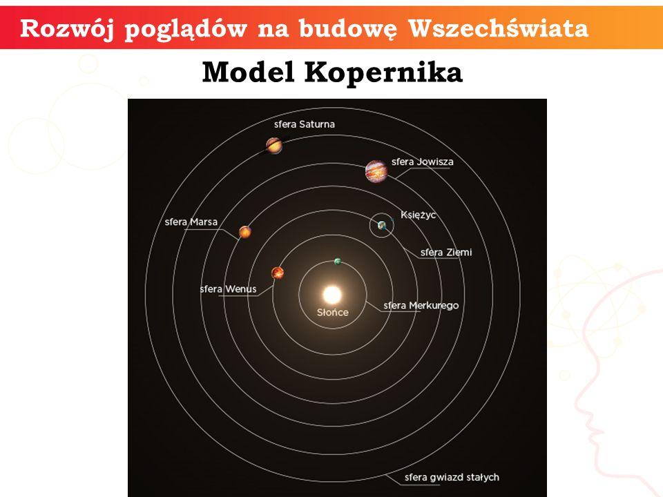 Model Kopernika Rozwój poglądów na budowę Wszechświata