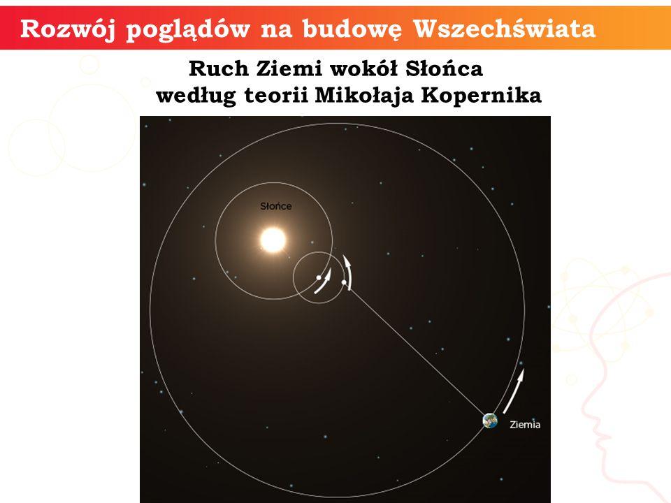 Ruch Ziemi wokół Słońca według teorii Mikołaja Kopernika