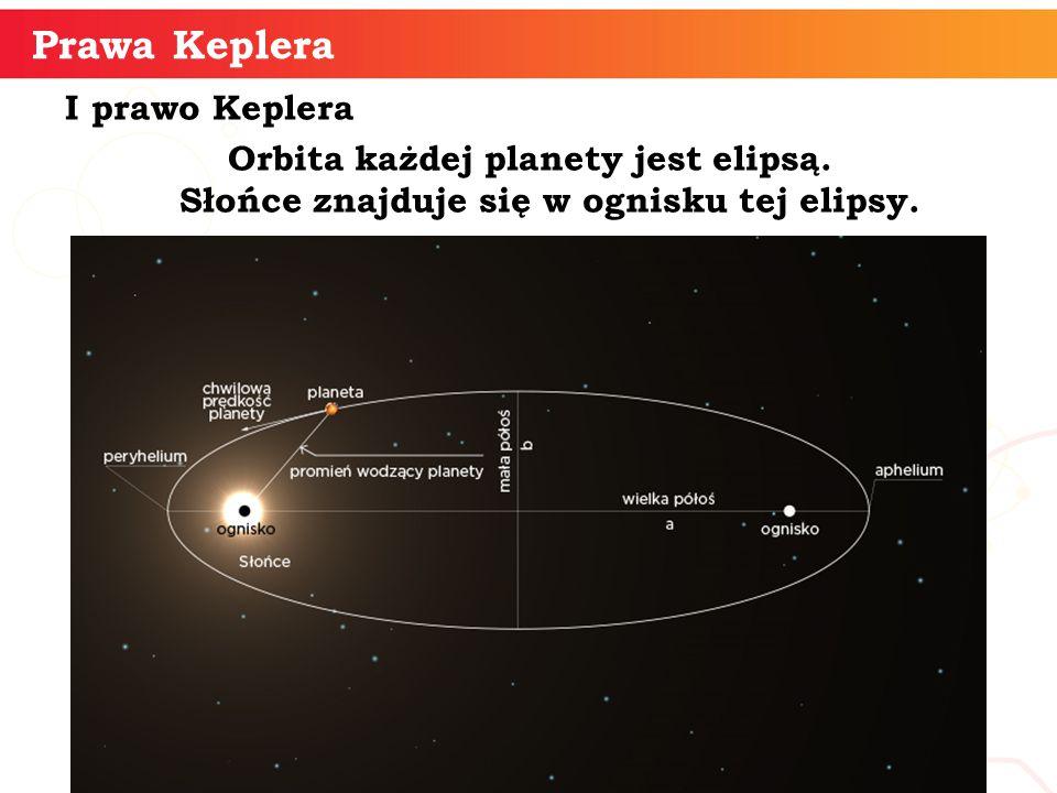Prawa Keplera I prawo Keplera Orbita każdej planety jest elipsą. Słońce znajduje się w ognisku tej elipsy.