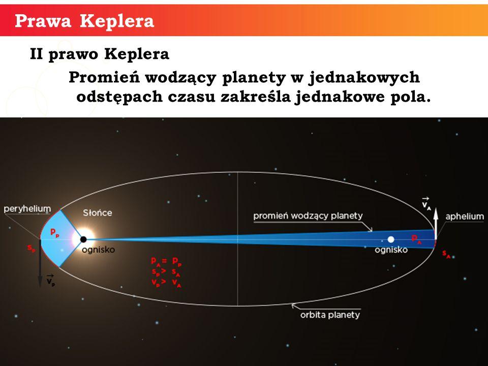 Prawa Keplera II prawo Keplera Promień wodzący planety w jednakowych odstępach czasu zakreśla jednakowe pola.