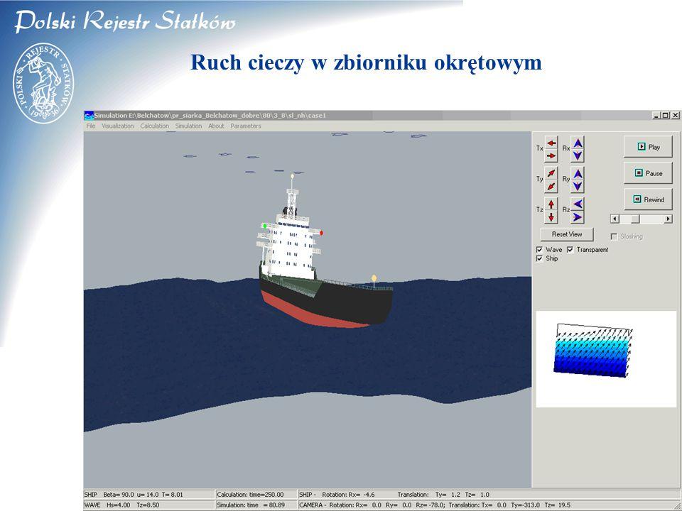 Ruch cieczy w zbiorniku okrętowym