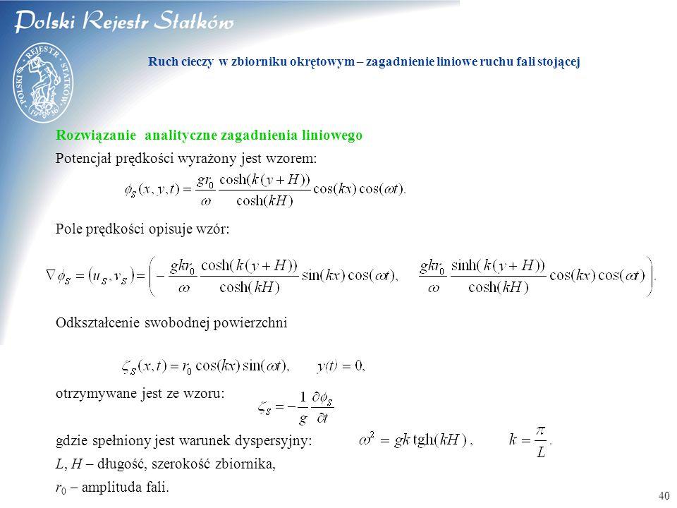 Rozwiązanie analityczne zagadnienia liniowego