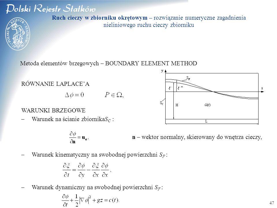 Metoda elementów brzegowych – BOUNDARY ELEMENT METHOD