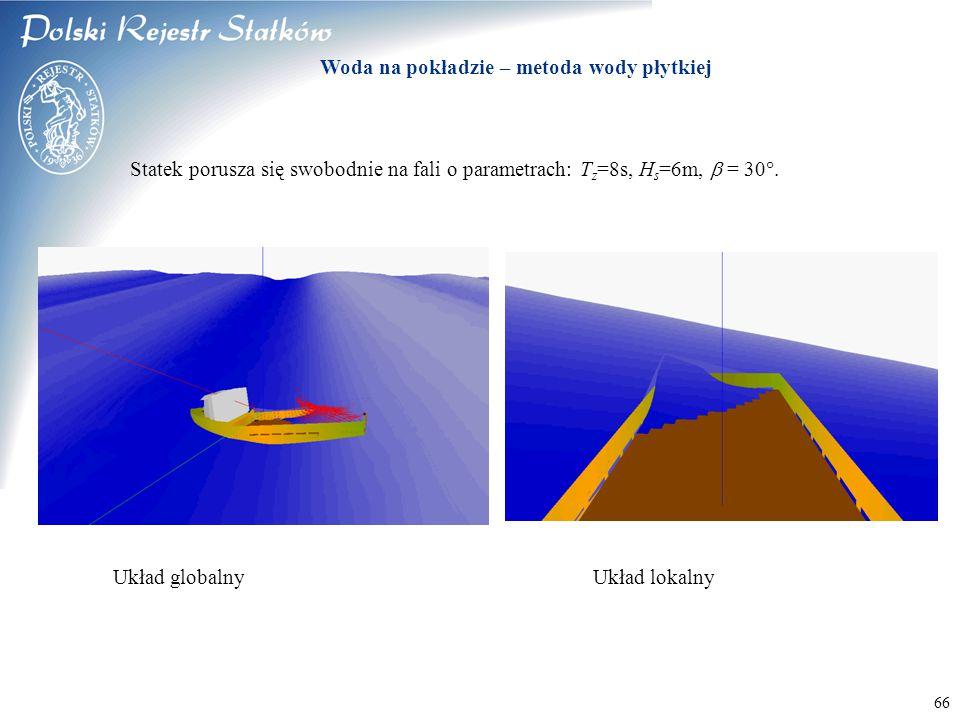 Woda na pokładzie – metoda wody płytkiej
