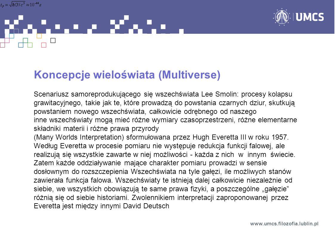 Koncepcje wieloświata (Multiverse)