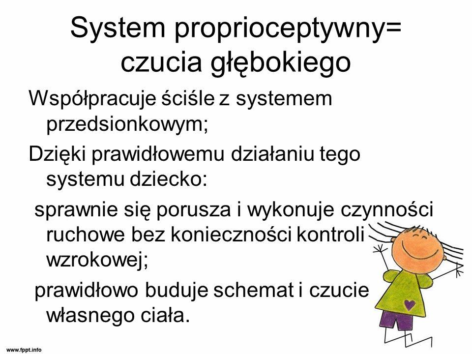 System proprioceptywny= czucia głębokiego