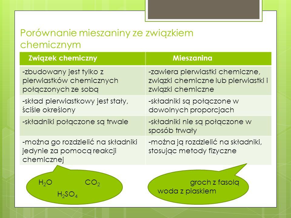 Porównanie mieszaniny ze związkiem chemicznym