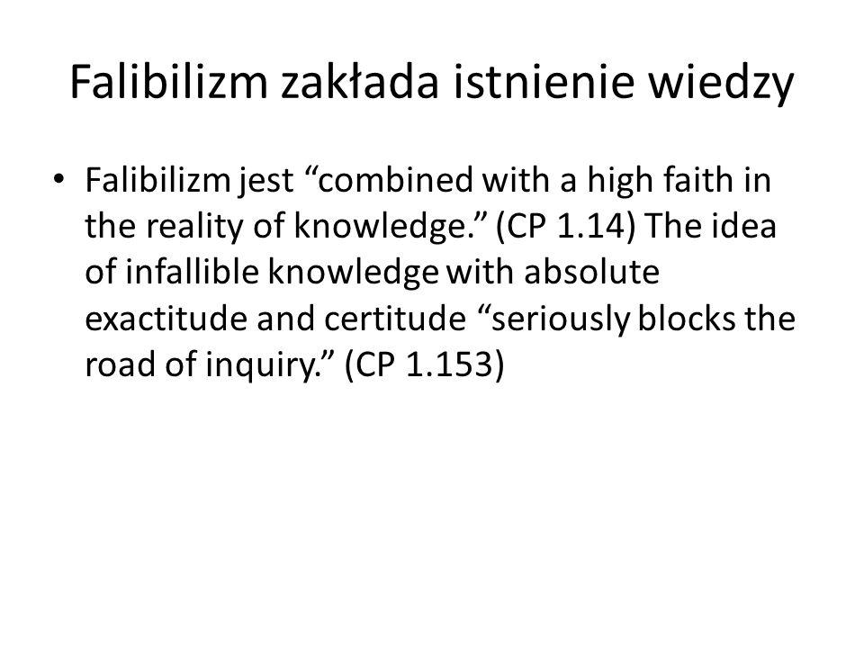 Falibilizm zakłada istnienie wiedzy