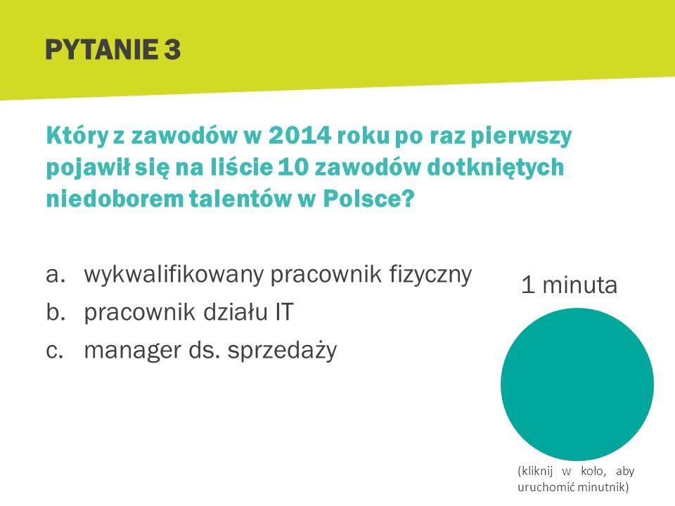 PYTANIE 3 Który z zawodów w 2014 roku po raz pierwszy pojawił się na liście 10 zawodów dotkniętych niedoborem talentów w Polsce