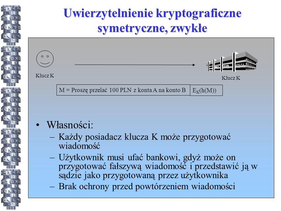 Uwierzytelnienie kryptograficzne symetryczne, zwykłe