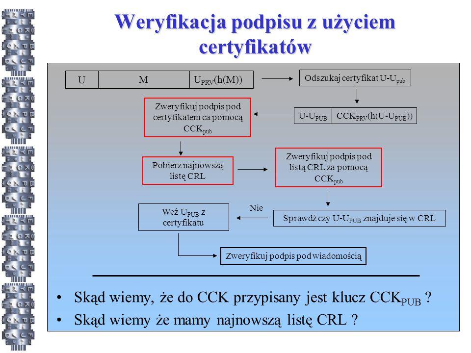 Weryfikacja podpisu z użyciem certyfikatów