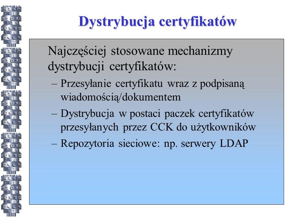 Dystrybucja certyfikatów