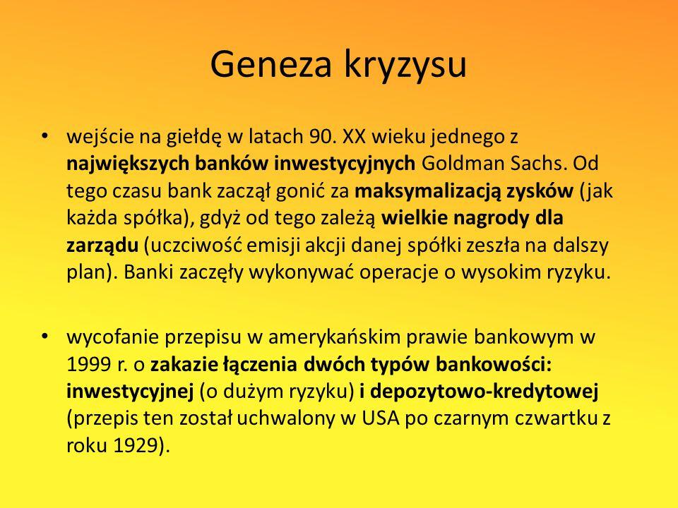 Geneza kryzysu