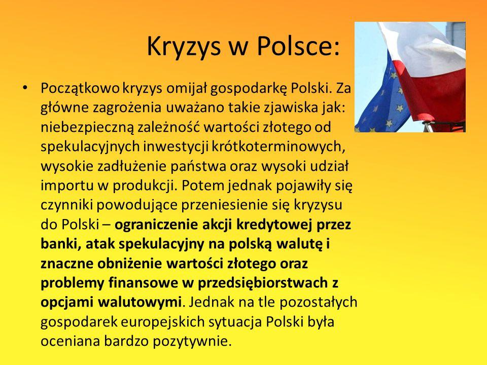 Kryzys w Polsce: