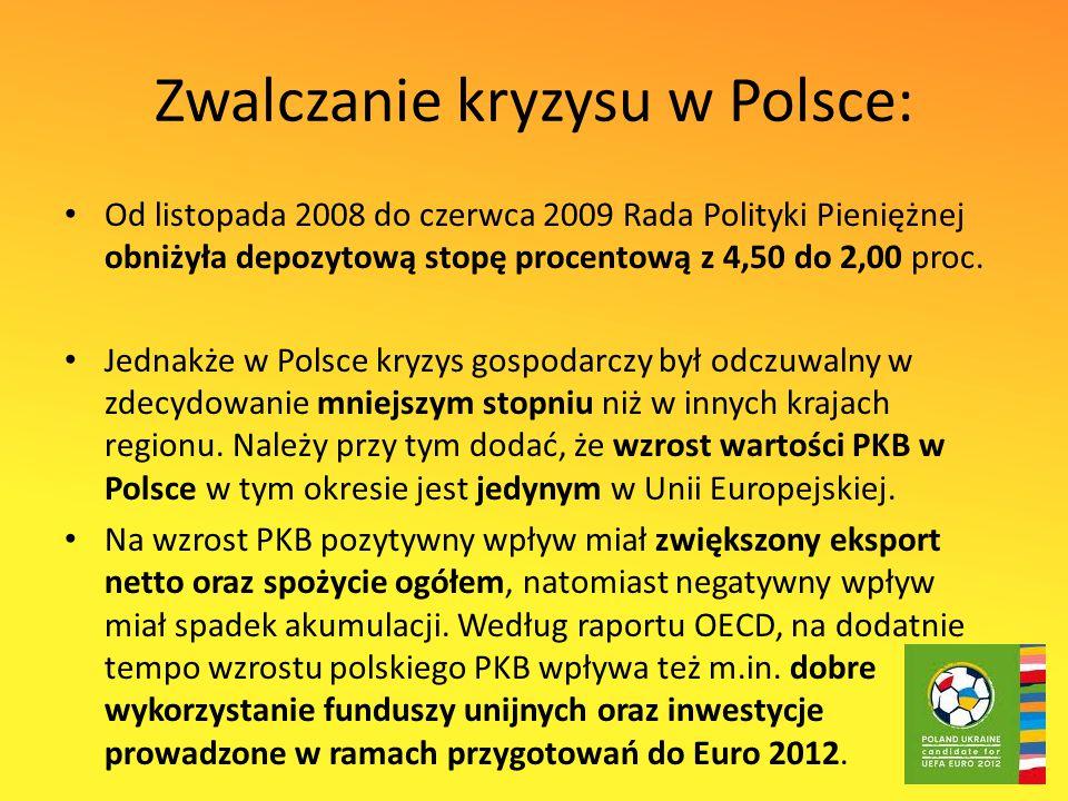 Zwalczanie kryzysu w Polsce: