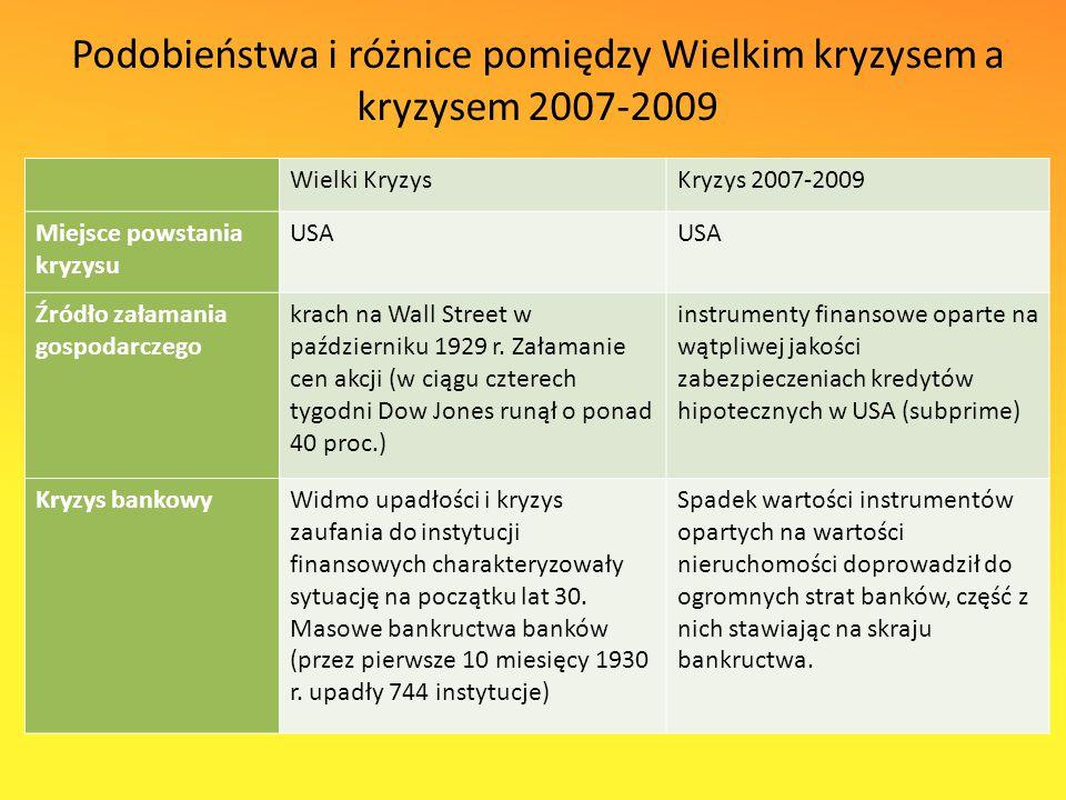 Podobieństwa i różnice pomiędzy Wielkim kryzysem a kryzysem 2007-2009