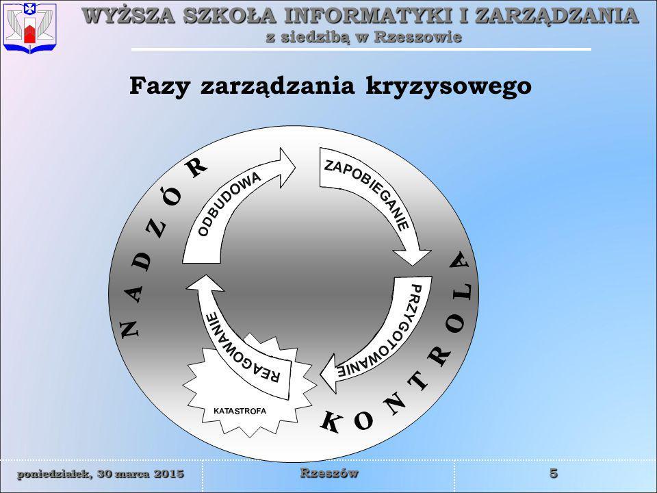 Fazy zarządzania kryzysowego