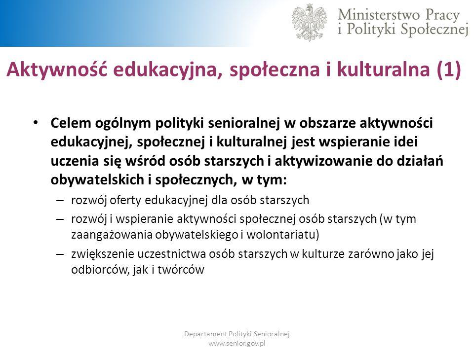 Aktywność edukacyjna, społeczna i kulturalna (1)