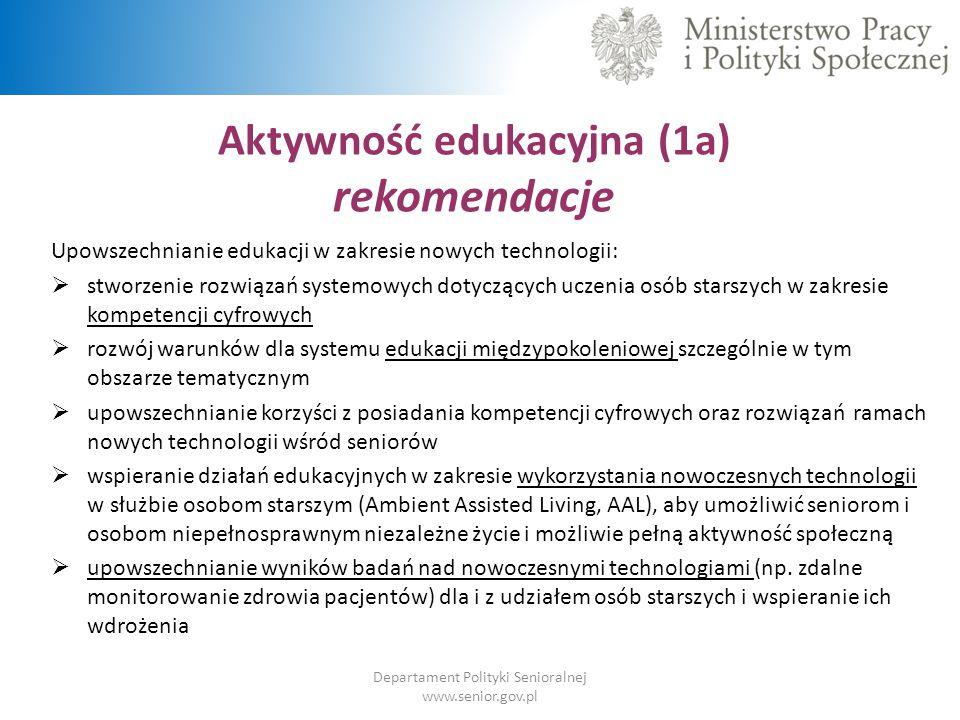 Aktywność edukacyjna (1a)