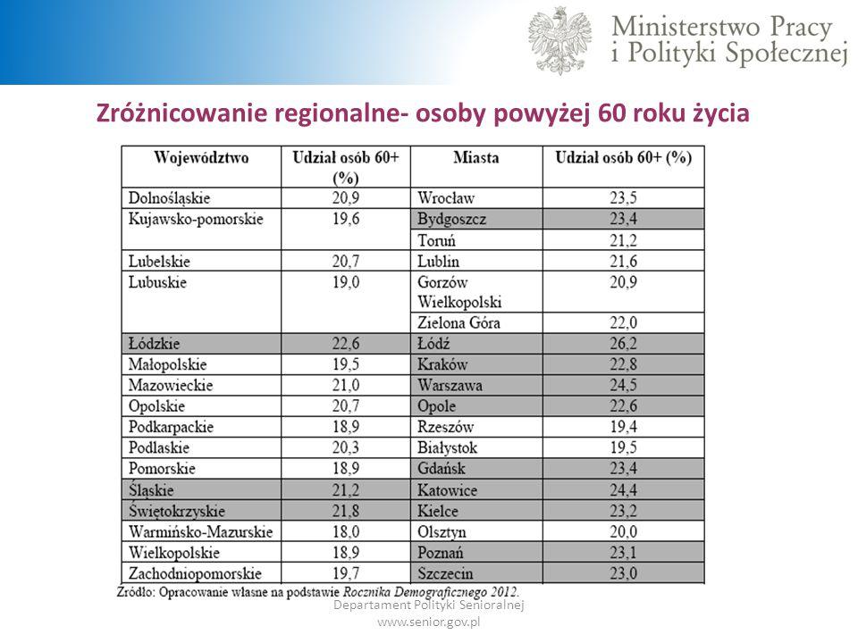 Zróżnicowanie regionalne- osoby powyżej 60 roku życia