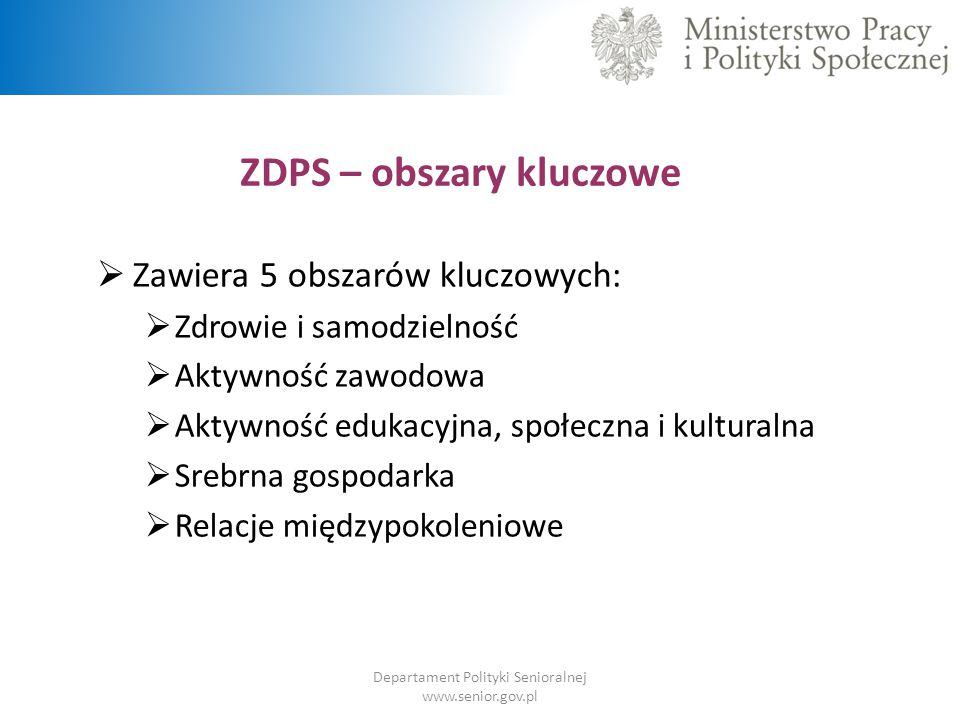 ZDPS – obszary kluczowe
