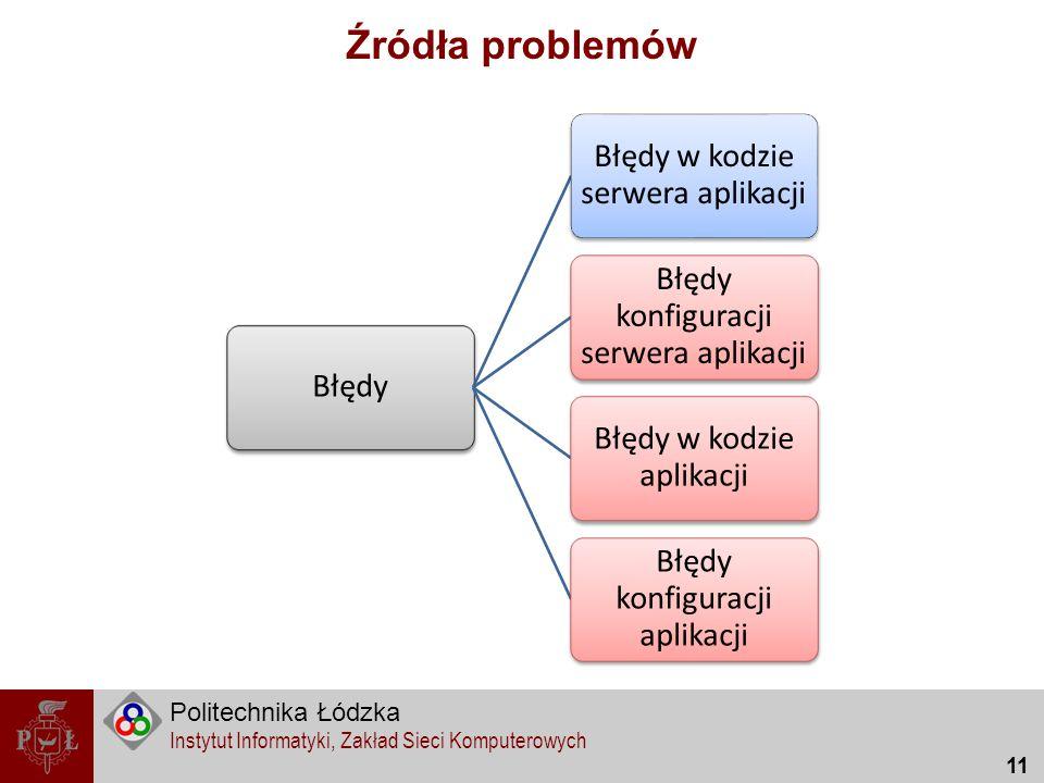 Źródła problemów Błędy. Błędy w kodzie serwera aplikacji. Błędy konfiguracji serwera aplikacji. Błędy w kodzie aplikacji.
