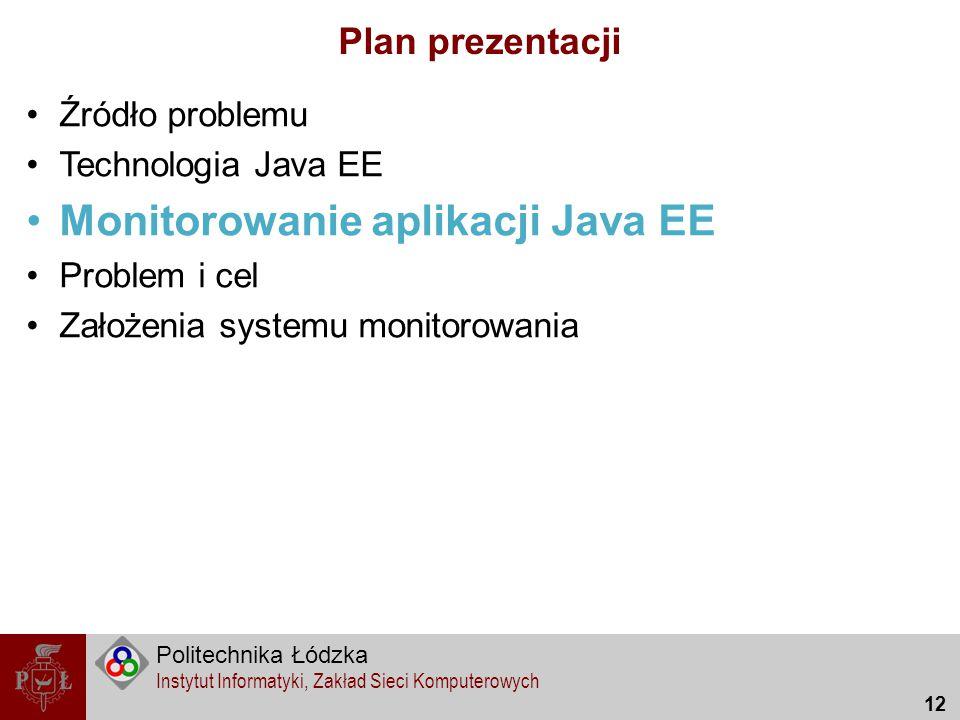 Monitorowanie aplikacji Java EE