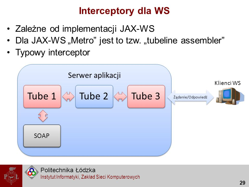 Tube 1 Tube 2 Tube 3 Interceptory dla WS