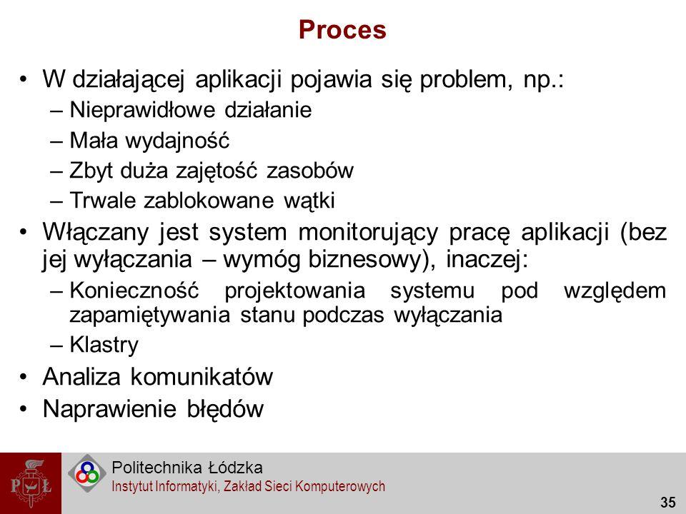 Proces W działającej aplikacji pojawia się problem, np.: