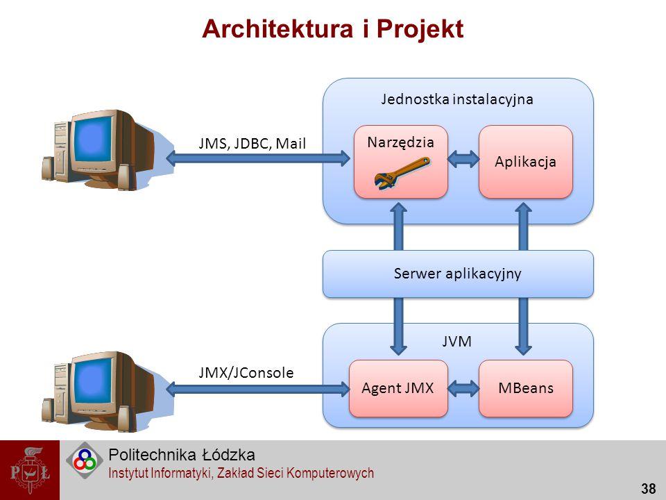 Architektura i Projekt