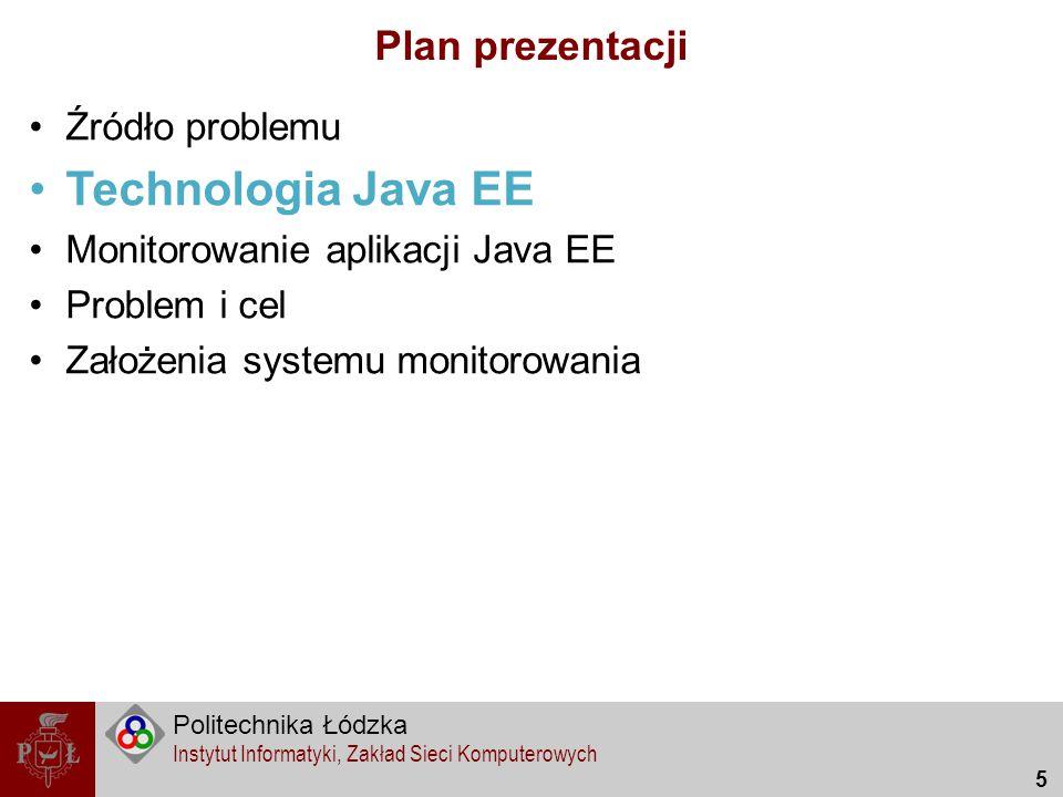 Technologia Java EE Plan prezentacji Źródło problemu