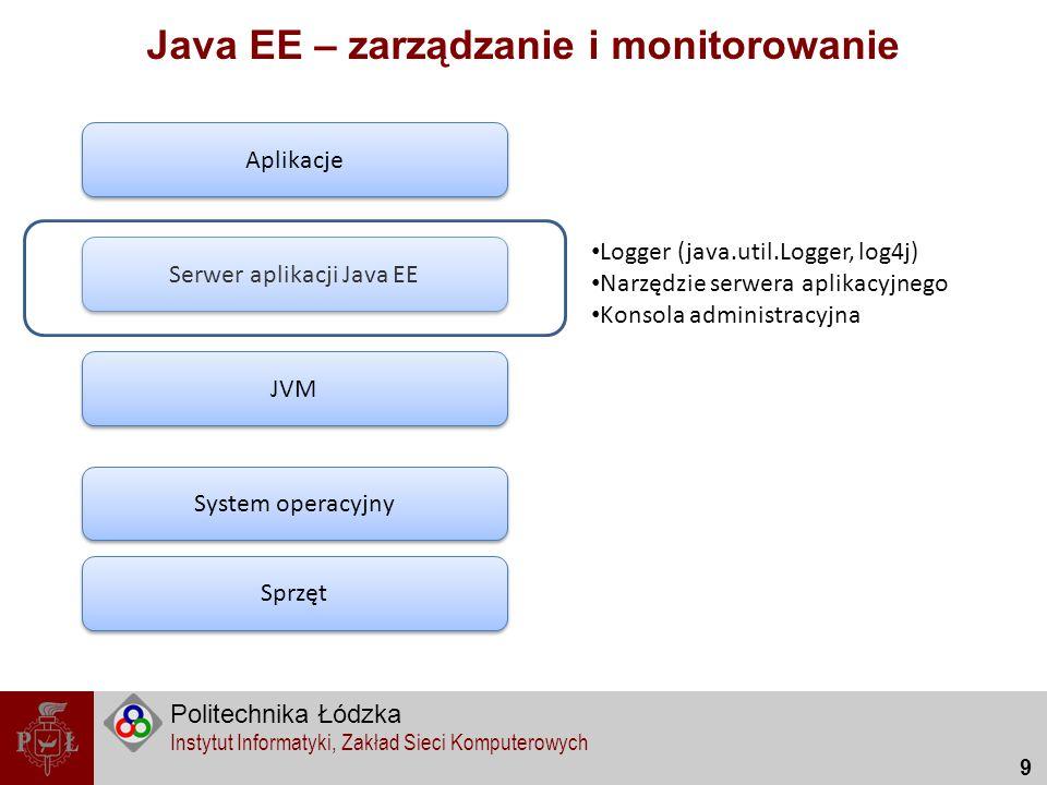 Java EE – zarządzanie i monitorowanie