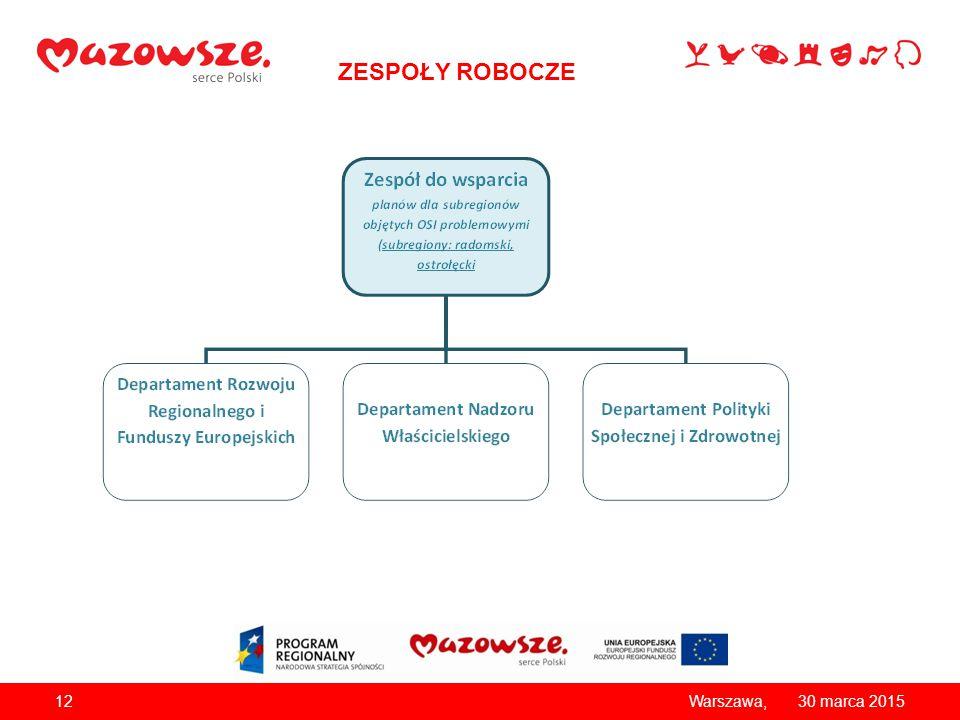 ZESPOŁY ROBOCZE Warszawa, 9 kwietnia 2017