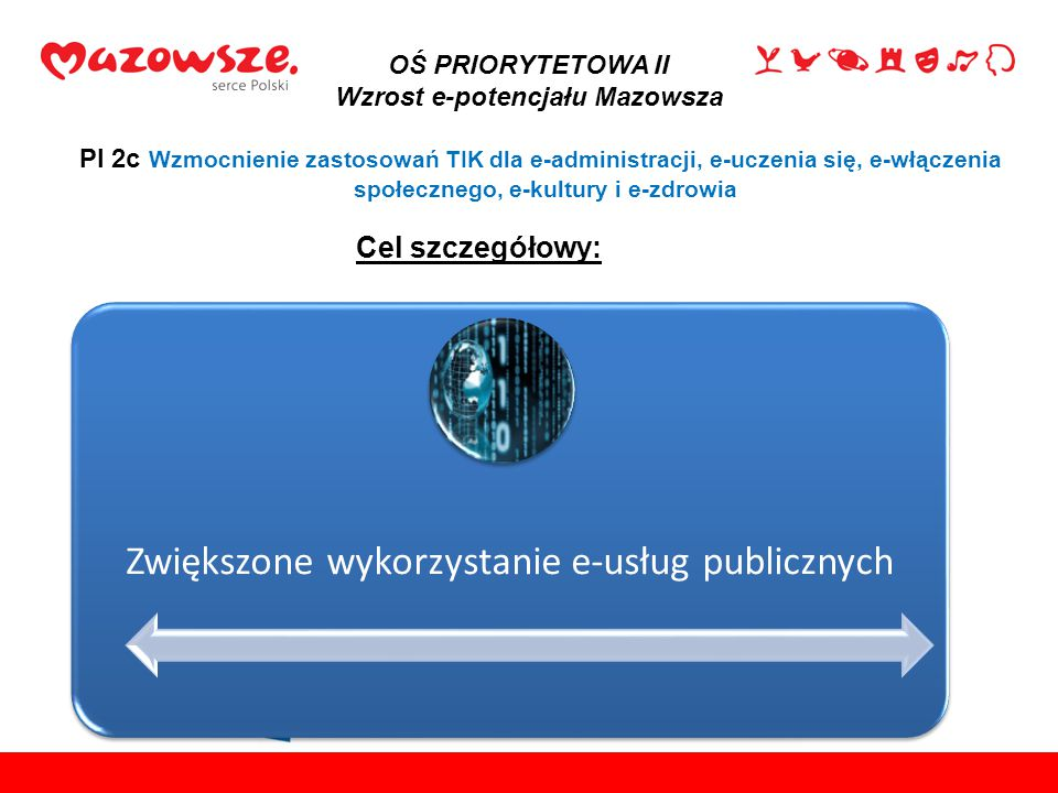 Wzrost e-potencjału Mazowsza