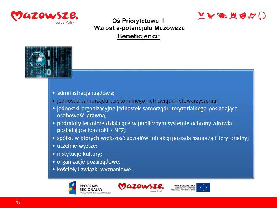 Oś Priorytetowa II Wzrost e-potencjału Mazowsza Beneficjenci: