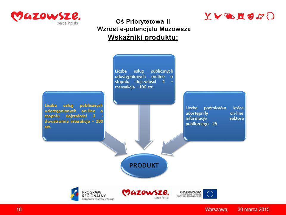 Oś Priorytetowa II Wzrost e-potencjału Mazowsza Wskaźniki produktu: