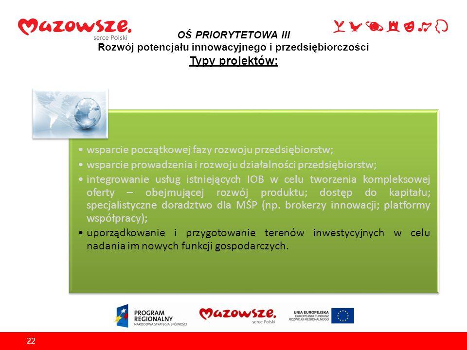 OŚ PRIORYTETOWA III Rozwój potencjału innowacyjnego i przedsiębiorczości Typy projektów:
