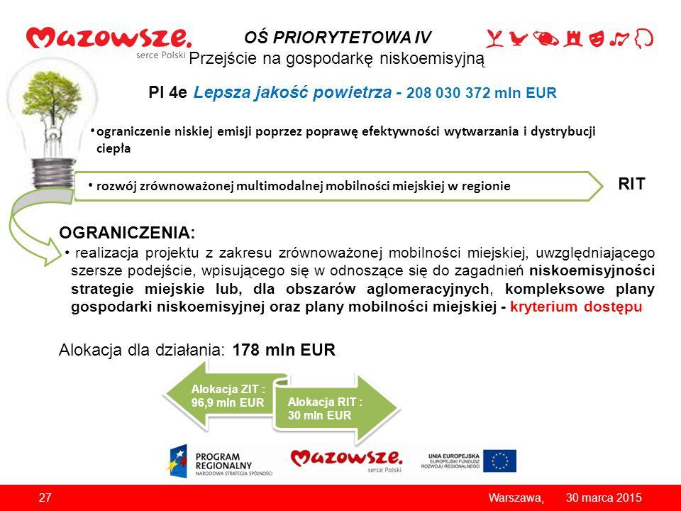 PI 4e Lepsza jakość powietrza - 208 030 372 mln EUR